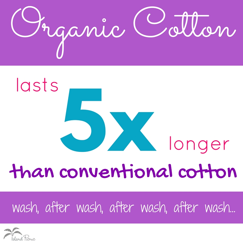 Organic cotton lasts 5x longer than conventional cotton!